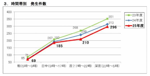 tetsudo_jiken04