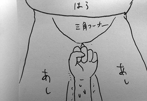 sankakuko-na-