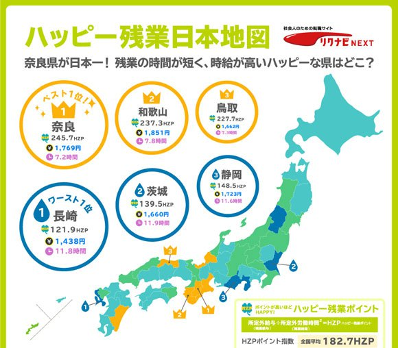 Stay out of Nagasaki if you want to go home on time- The most overworked prefectures in Japan