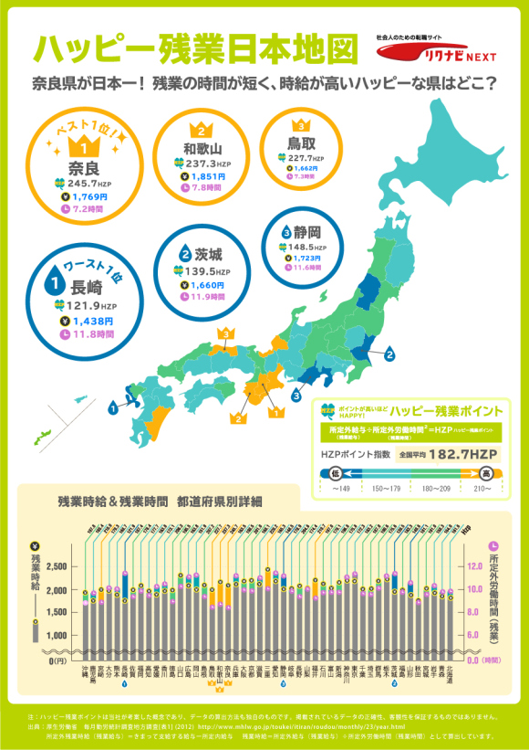 Stay out of Nagasaki if you want to go home on time- The most overworked prefectures in Japan2
