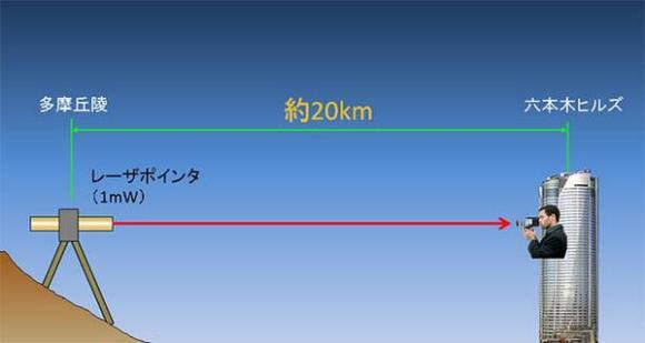 2013.11.16 laser pointer 4