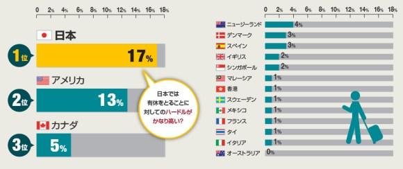 2013.12.10 japan work schedule copy