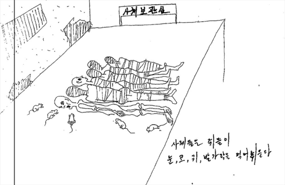 Survivor of North Korean gulags makes wrenching drawings of what happens inside4