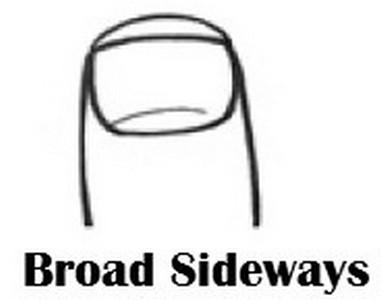 broad-side
