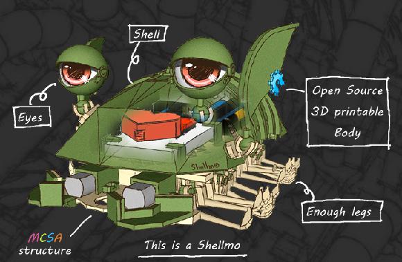 shellmo 1