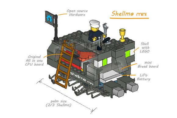 shellmo 8
