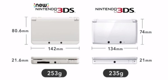 Nintendo unveils new 3DS models with more controls, NFC support4