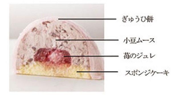sakuramochi 1 のコピー 2