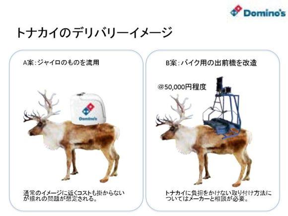 reindeer-delivery