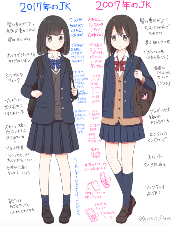 Anime Artist Illustrates The Difference Between Japanese Schoolgirls Now And Ten Years Ago Soranews24 Japan News