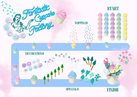 ファンタスティック・カップケーキ・ファクトリー